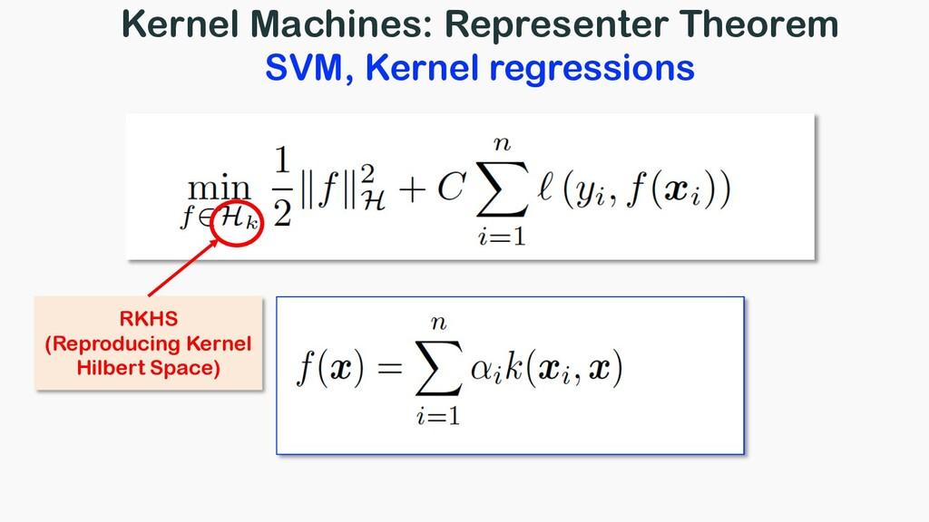 Kernel Machines: Representer Theorem SVM, Kerne...