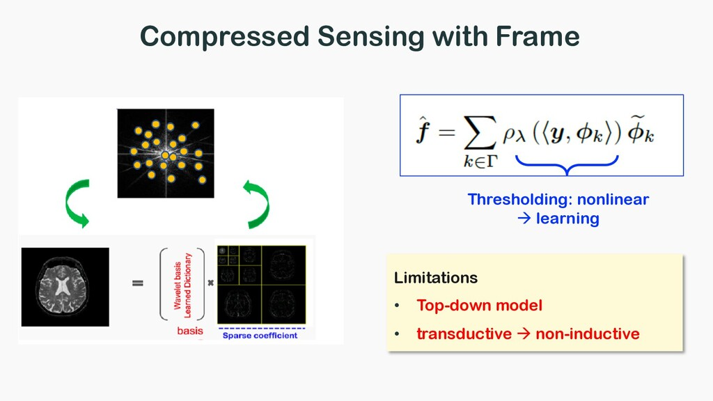 Compressed Sensing with Frame Thresholding: non...