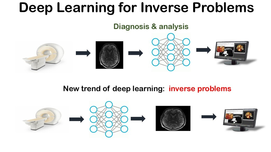 Deep Learning for Inverse Problems Diagnosis Di...