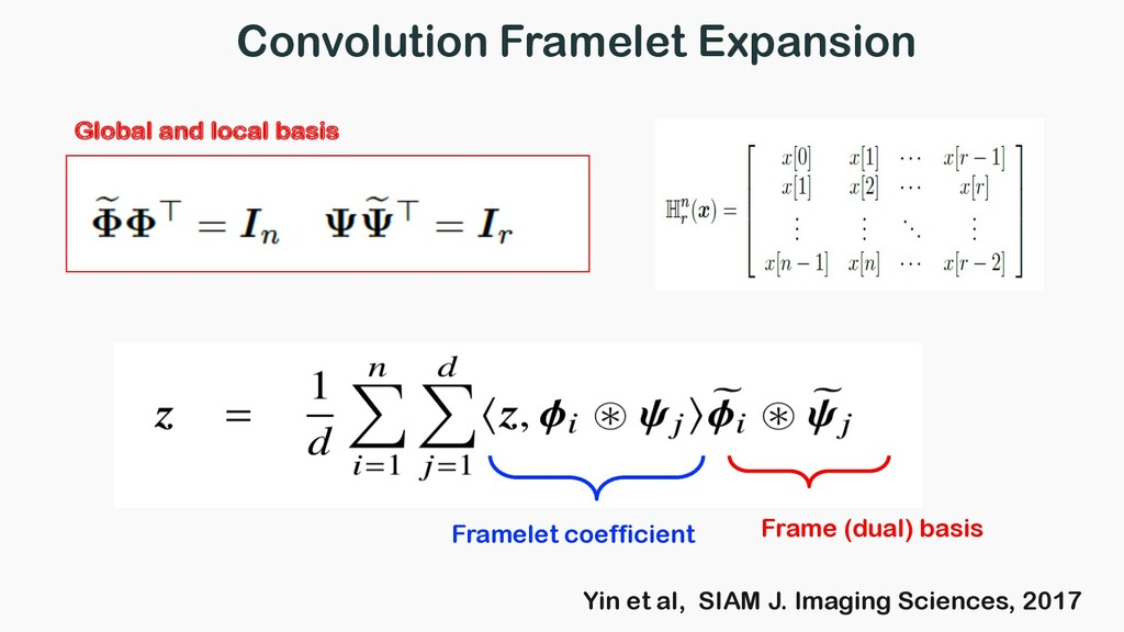 Convolution Framelet Expansion Global and local...