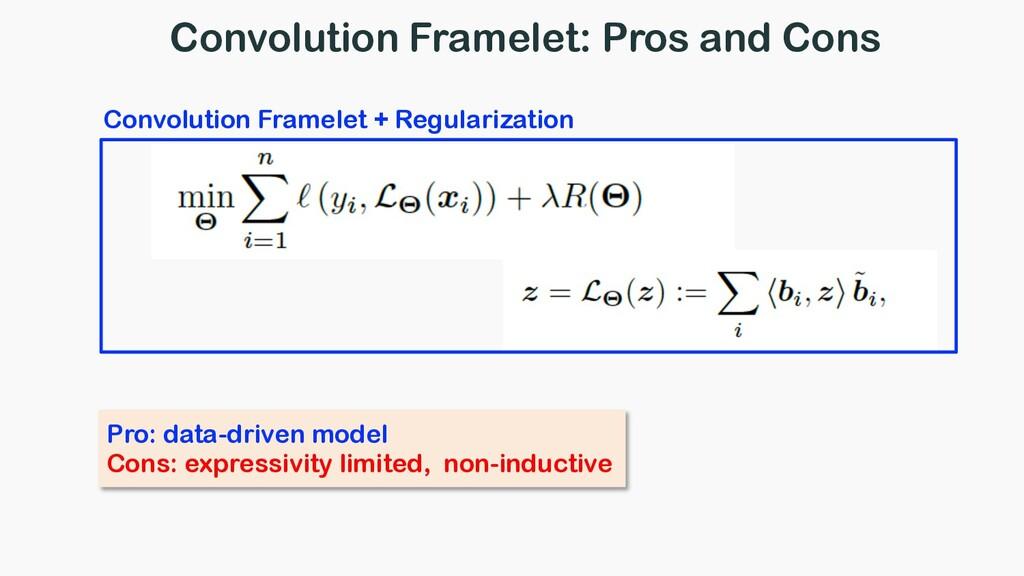 Convolution Framelet: Pros and Cons Convolution...