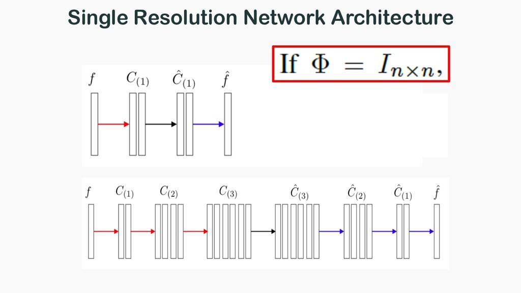 Single Resolution Network Architecture