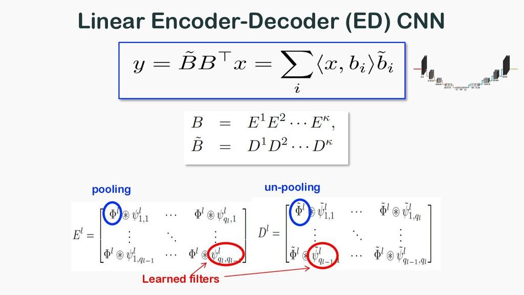 Linear Encoder-Decoder (ED) CNN Learned filters...