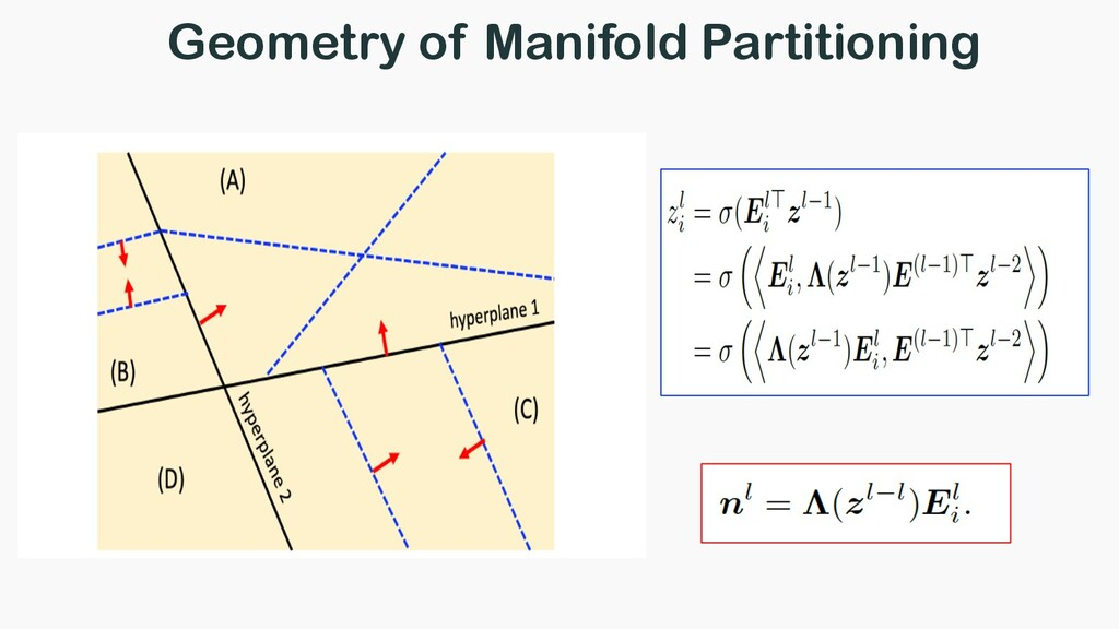 Geometry of Manifold Partitioning