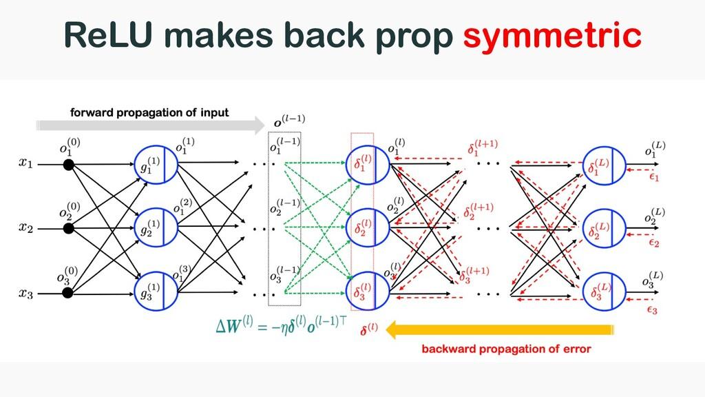 ReLU makes back prop symmetric