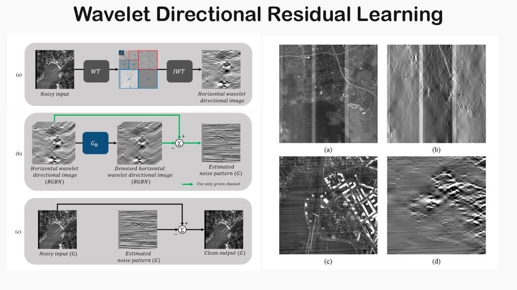 Wavelet Directional Residual Learning