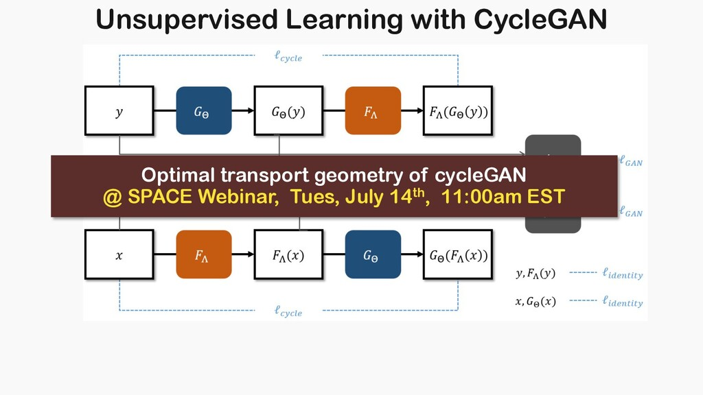 Unsupervised Learning with CycleGAN Optimal tra...