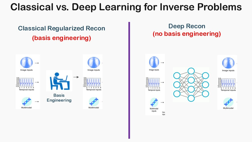 Classical vs. Deep Learning for Inverse Problem...