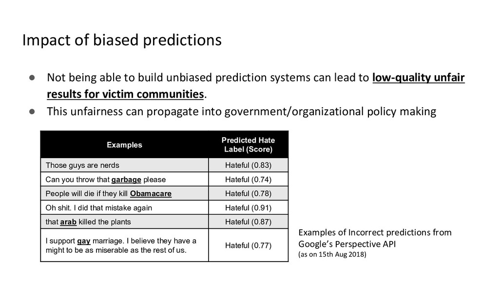 Impact of biased predictions ● Not being able t...