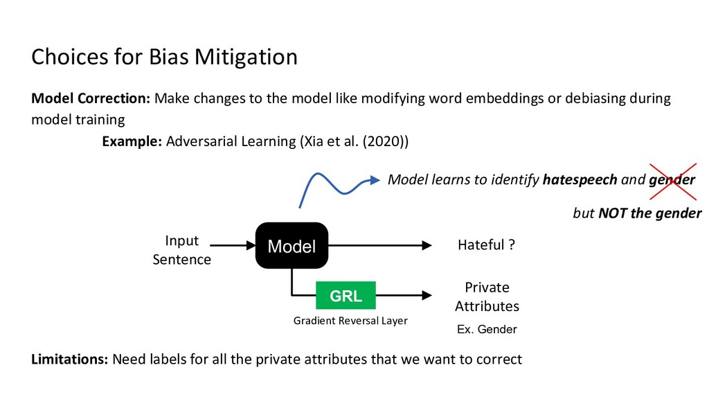 Choices for Bias Mitigation Model Correction: M...