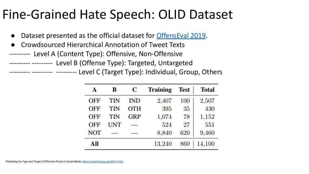 Fine-Grained Hate Speech: OLID Dataset ● Datase...