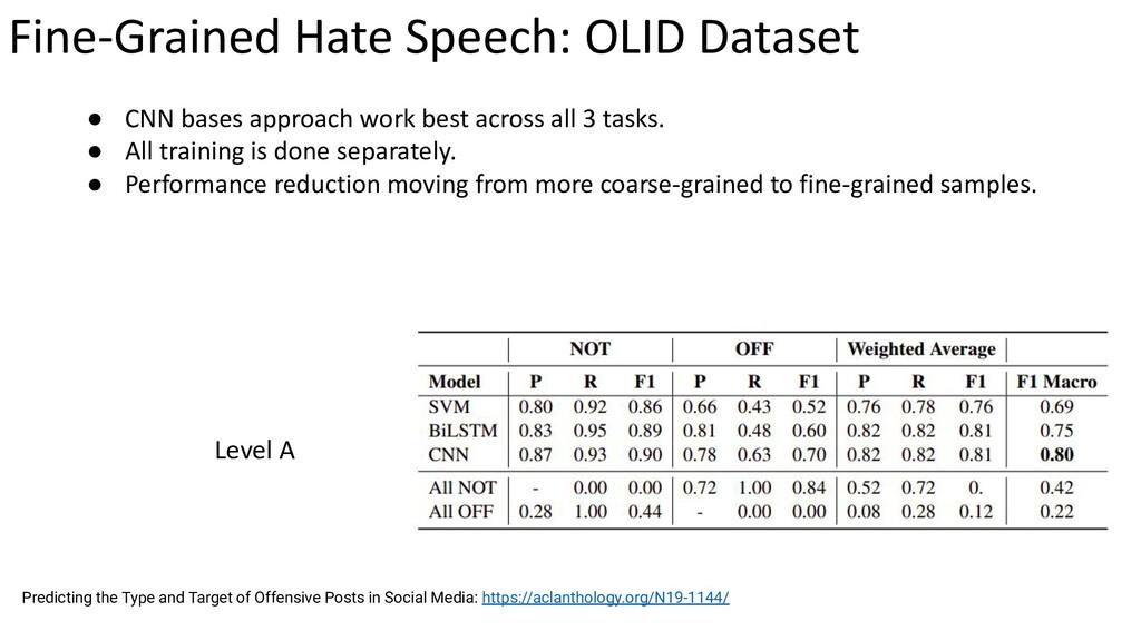Level A Fine-Grained Hate Speech: OLID Dataset ...