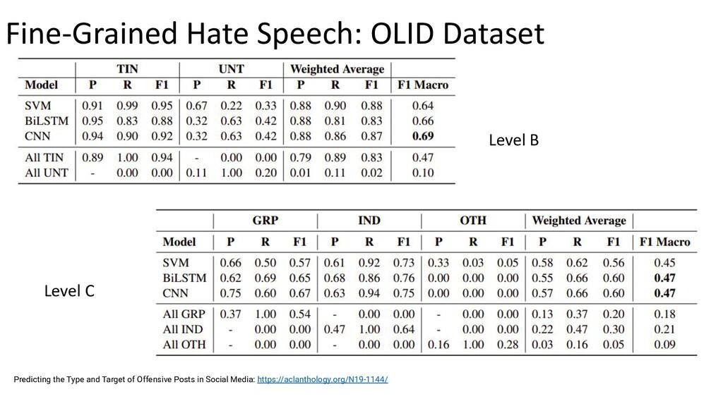 Level C Fine-Grained Hate Speech: OLID Dataset ...