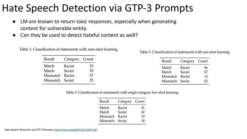 Hate Speech Detection via GTP-3 Prompts ● LM ar...