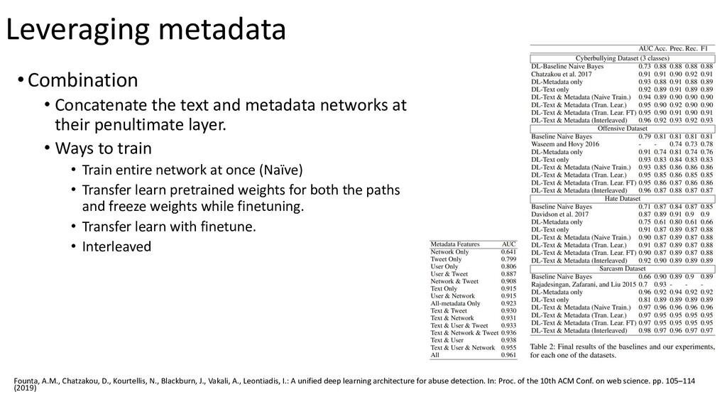 Leveraging metadata •Combination • Concatenate ...