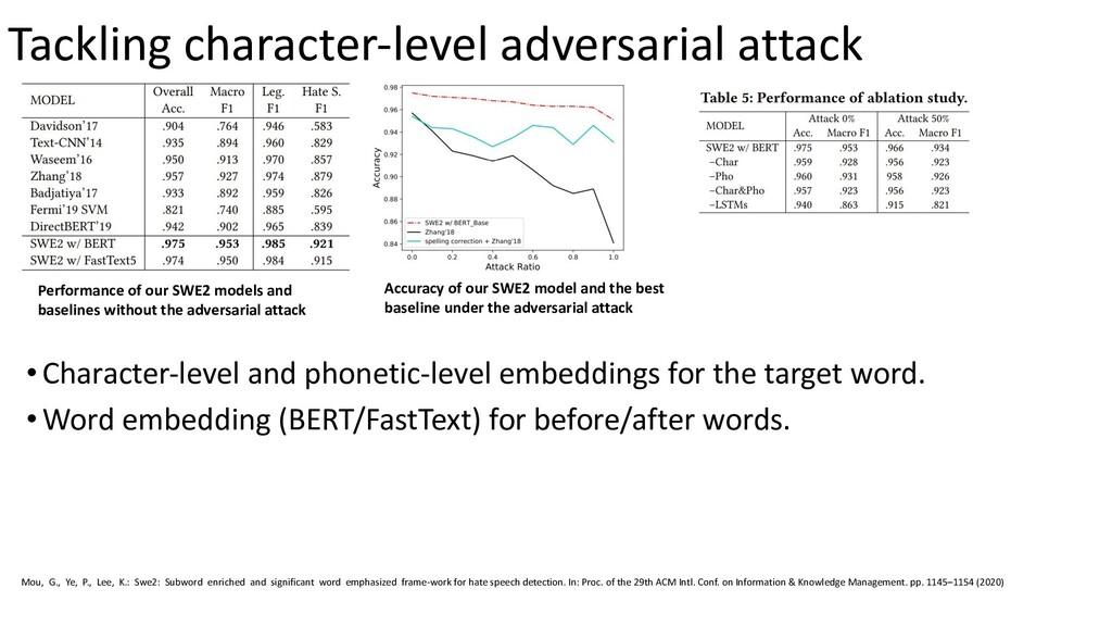 Tackling character-level adversarial attack •Ch...