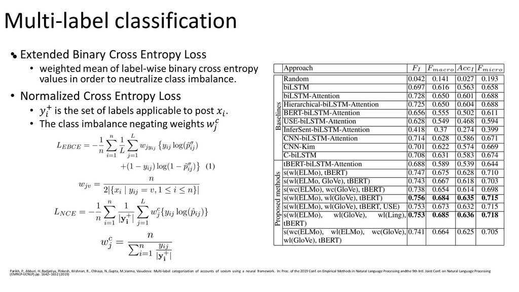Multi-label classification • Parikh, P., Abburi...