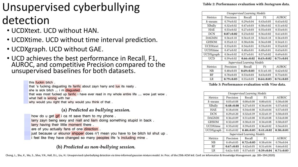 Unsupervised cyberbullying detection • UCDXtext...