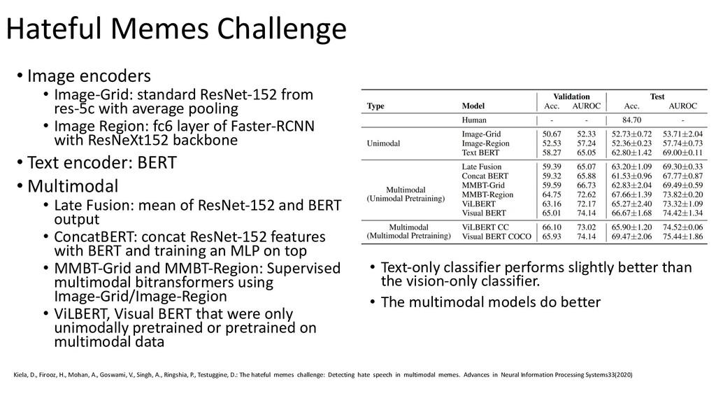 • Image encoders • Image-Grid: standard ResNet-...