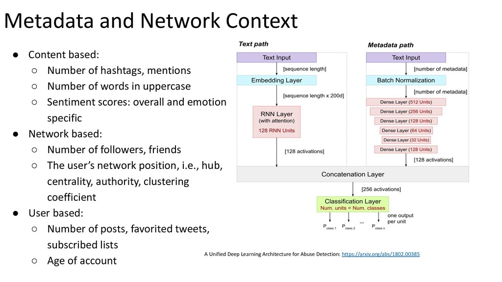 Metadata and Network Context ● Content based: ○...