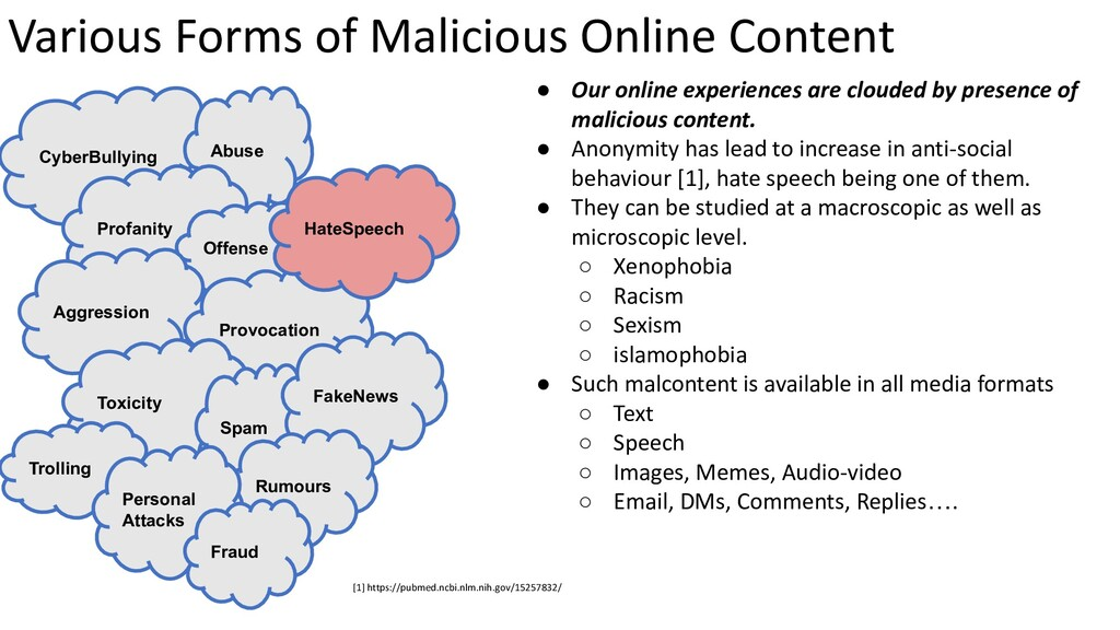 Various Forms of Malicious Online Content Cyber...
