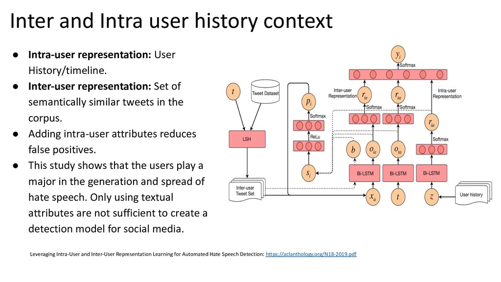 Inter and Intra user history context ● Intra-us...