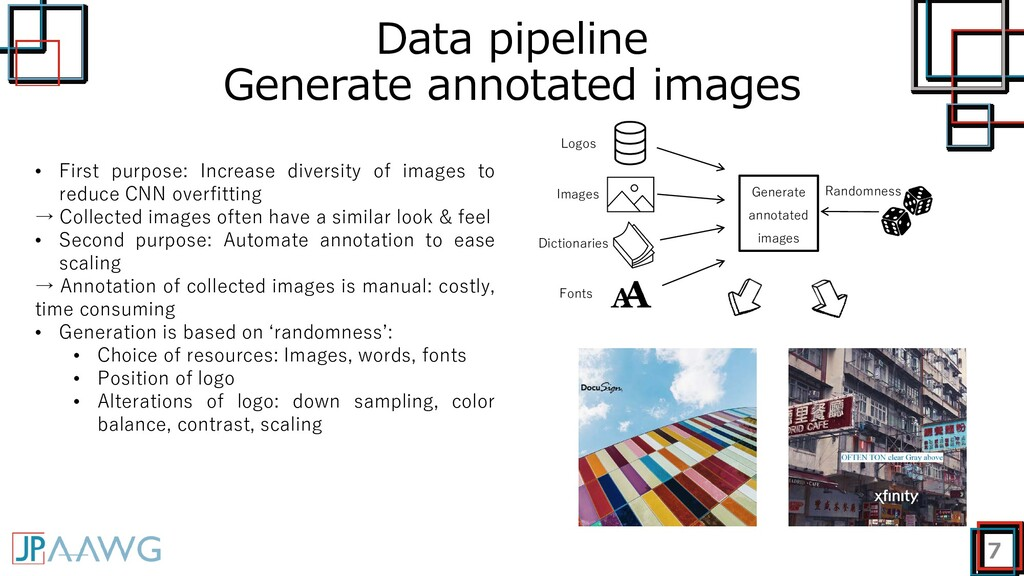 Data pipeline Generate annotated images 7 • Fir...