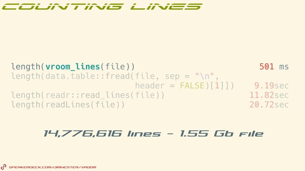 length(vroom_lines(file)) 501 ms length(data.ta...