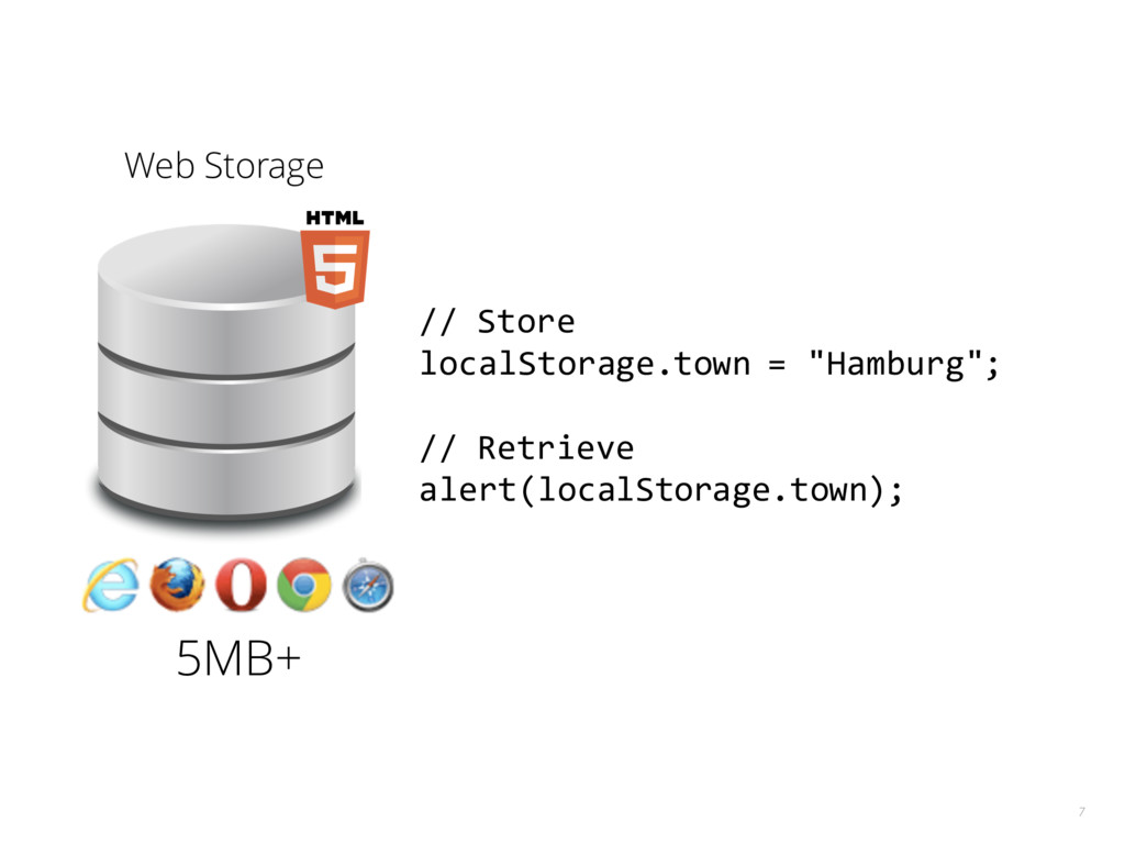 "7 // Store localStorage.town = ""Hamburg""; // Re..."