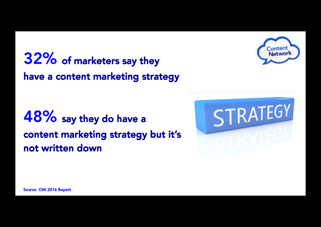 32% of marketers say they have a content market...