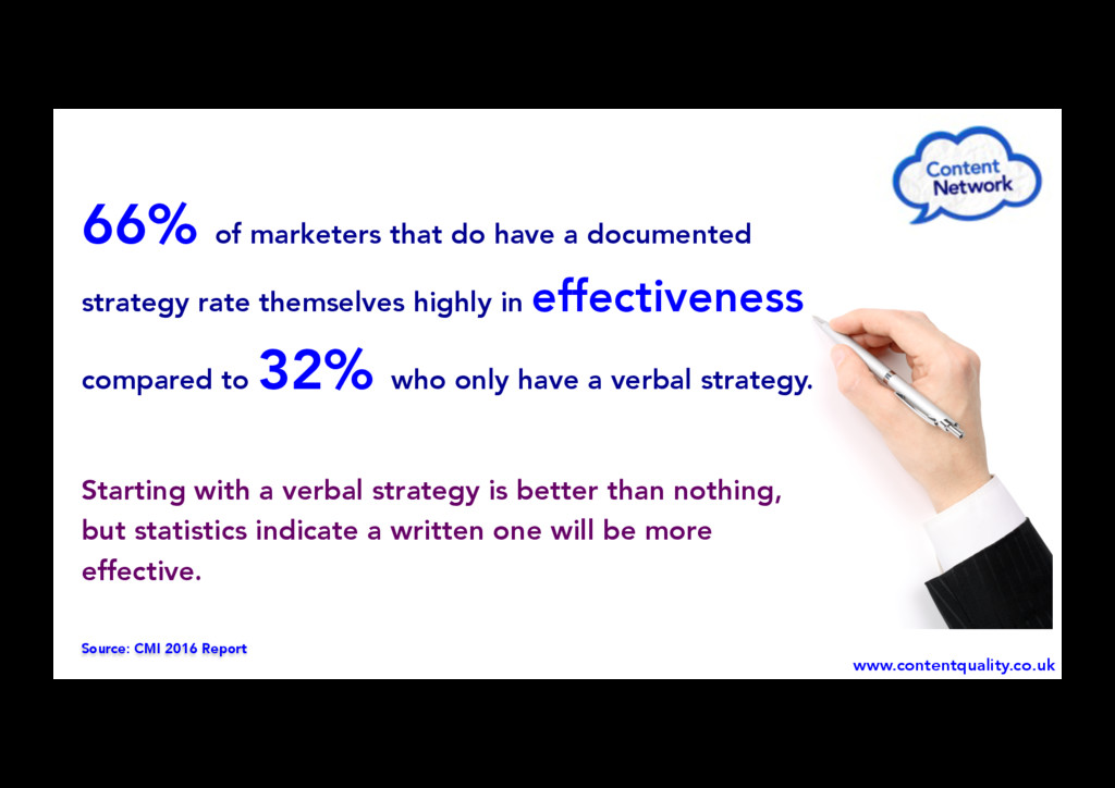 66% of marketers that do have a documented stra...