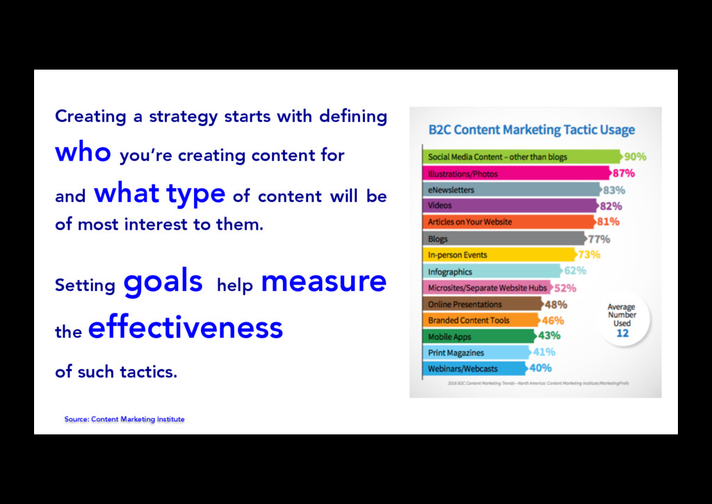 Source: Content Marketing Institute Creating a ...