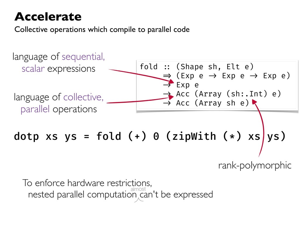 Accelerate dotp xs ys = fold (+) 0 (zipWith (*)...
