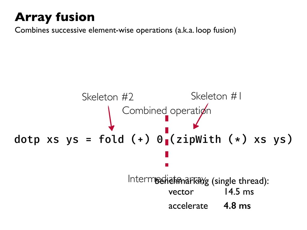 dotp xs ys = fold (+) 0 (zipWith (*) xs ys) Ske...