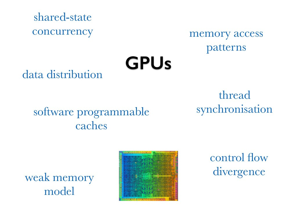 GPUs software programmable caches data distribu...