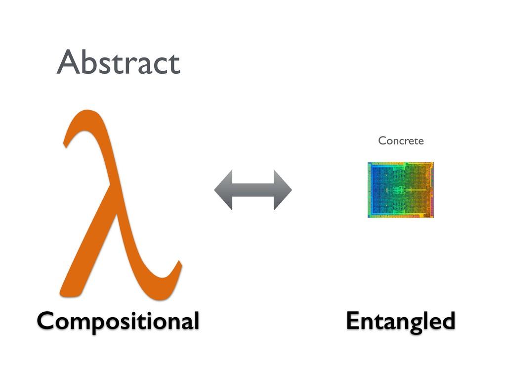λ Concrete Abstract Compositional Entangled