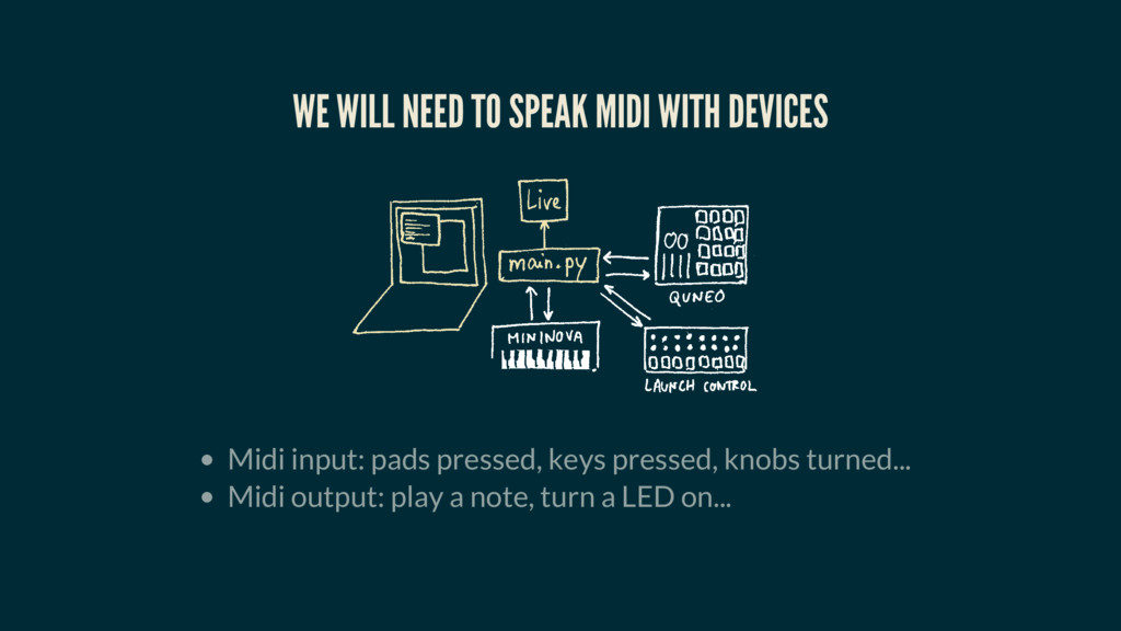 WE WILL NEED TO SPEAK MIDI WITH DEVICES Midi in...