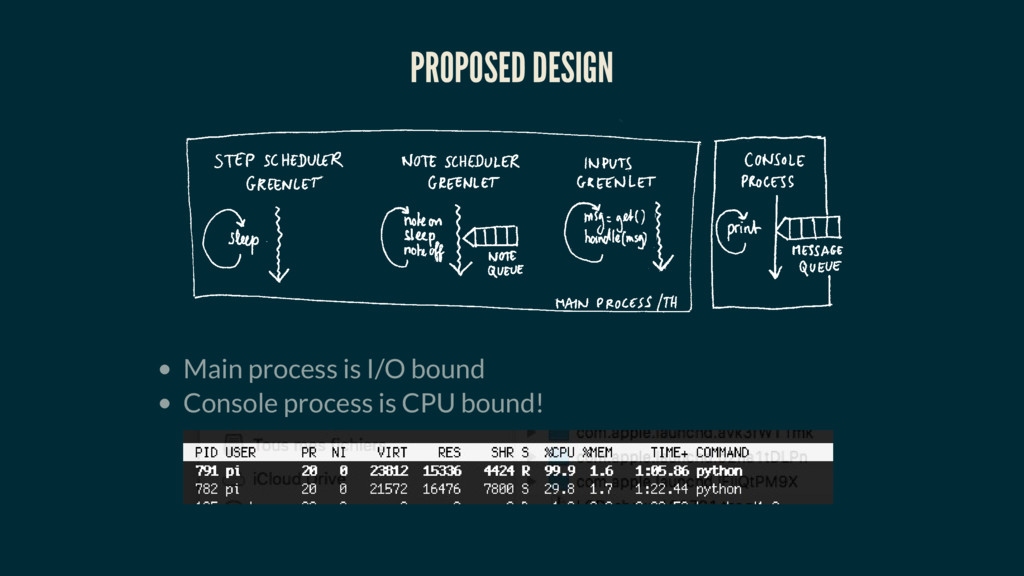 PROPOSED DESIGN Main process is I/O bound Conso...