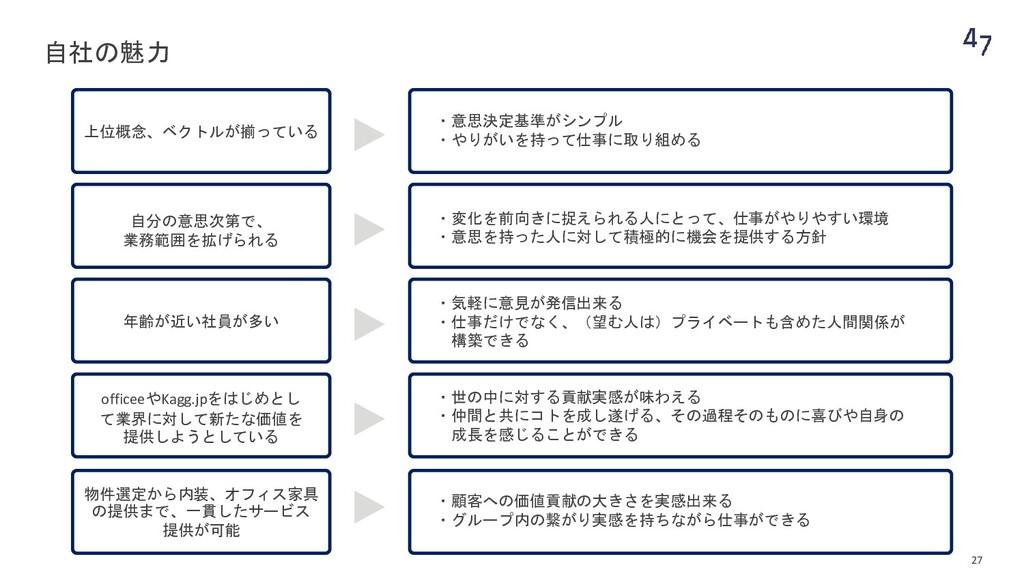 代表のメッセージ 「ワークプレイスで、ゆたかな未来を」 阿久根 聡 47グループ各社 代表取締...