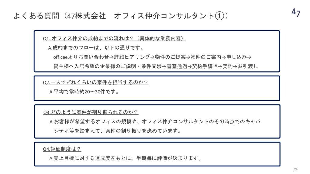 経営陣紹介 隅中 至誠 47内装株式会社 取締役 「徹底的に顧客満足度を追求し、常に走り続ける...