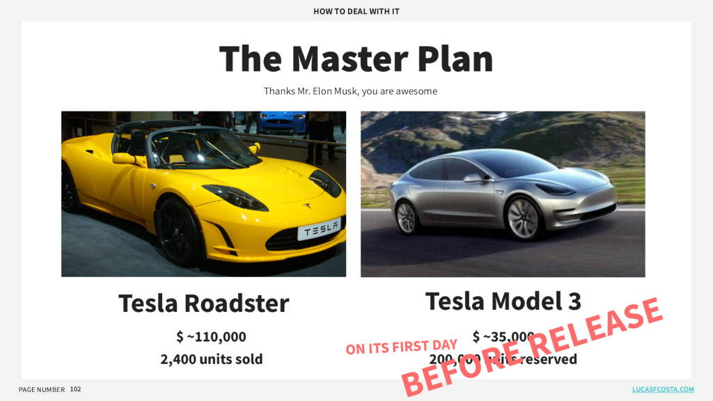PAGE NUMBER 102 The Master Plan Tesla Roadster ...