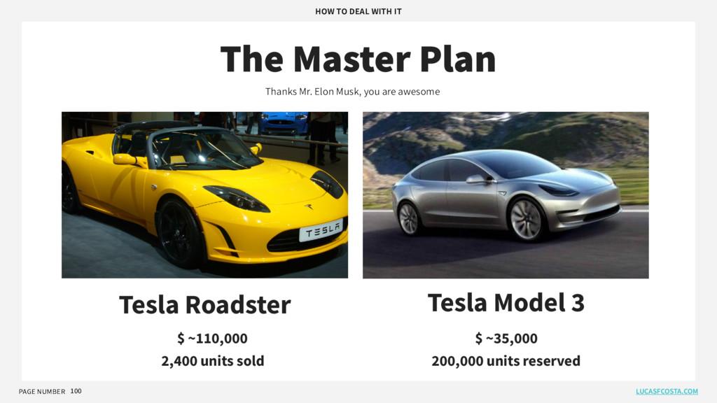 PAGE NUMBER 100 The Master Plan Tesla Roadster ...