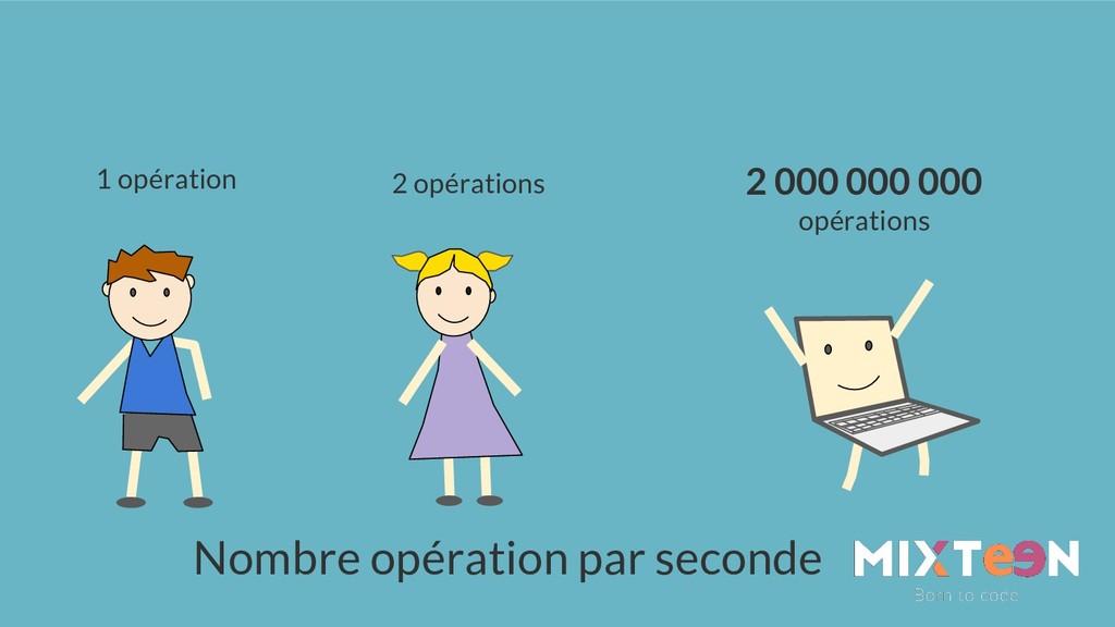 Nombre opération par seconde 1 opération 2 opér...