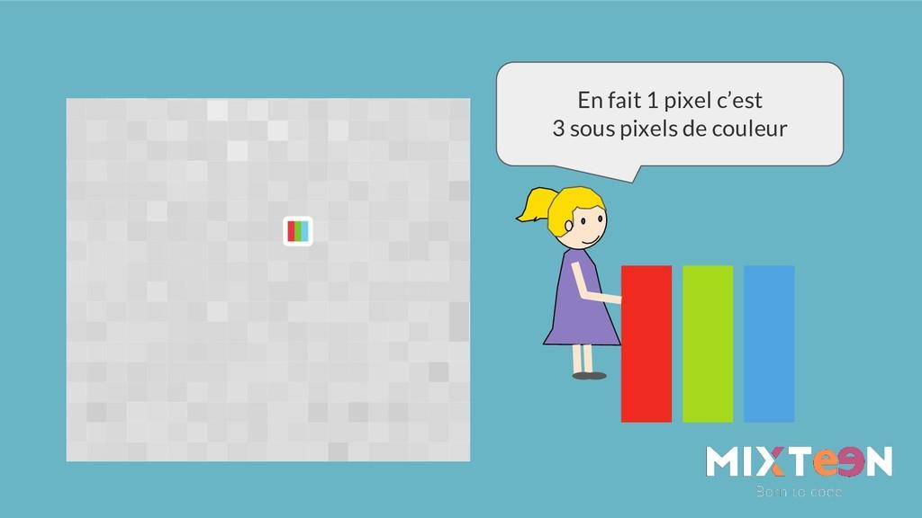 En fait 1 pixel c'est 3 sous pixels de couleur