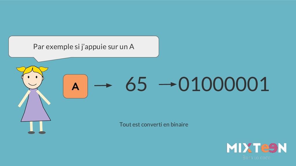 A 65 01000001 Tout est converti en binaire Par ...
