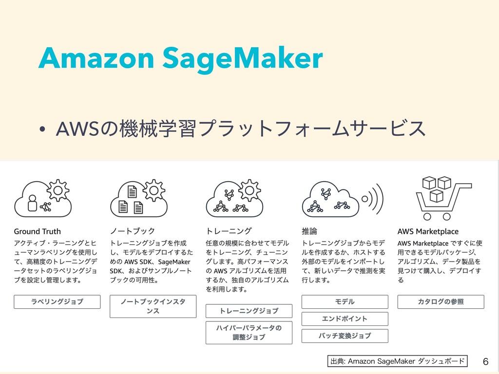 """Amazon SageMaker • AWSͷػցֶशϓϥοτϑΥʔϜαʔϏε  ग़య""""..."""