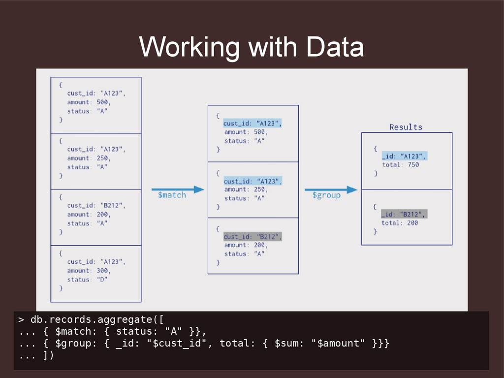 Working with Data > db.records.aggregate([ ... ...