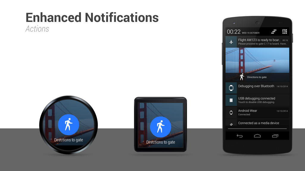 Actions Enhanced Notifications