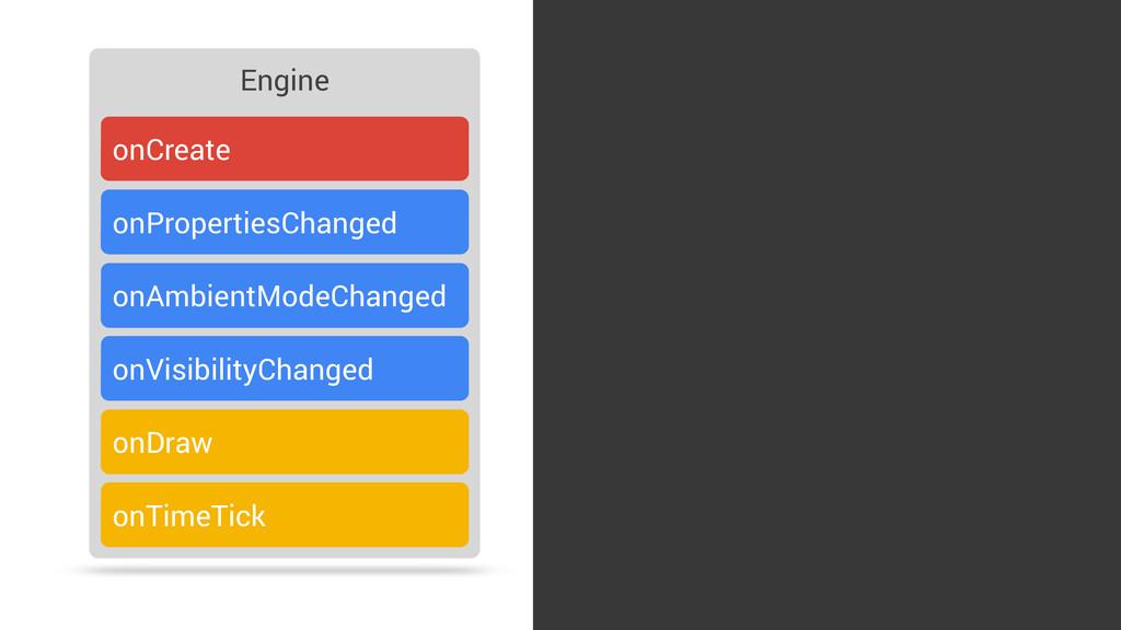Engine onCreate onPropertiesChanged onDraw onTi...