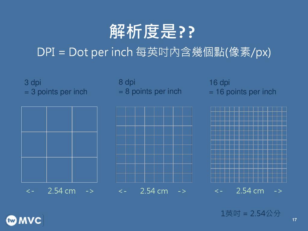 解析度是?? 17 DPI = Dot per inch 每英吋內含幾個點(像素/px) DP...